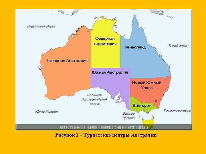 Рисунок 1 – Туристские центры Австралии