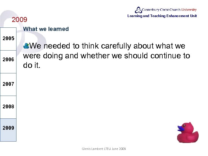 Learning and Teaching Enhancement Unit 2009 What we learned 2005 2006 We needed to
