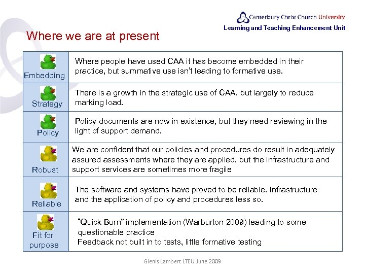 Where we are at present Embedding Strategy Policy Robust Reliable Learning and Teaching Enhancement