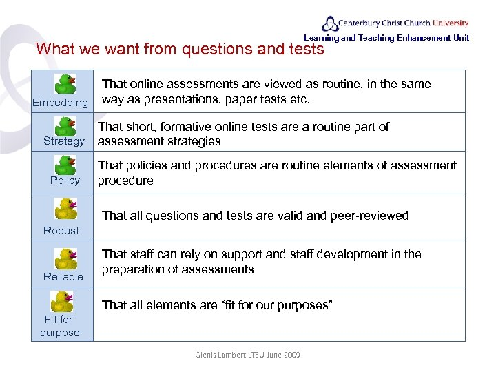Learning and Teaching Enhancement Unit What we want from questions and tests Embedding Strategy