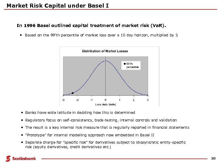 Market Risk Capital under Basel I In 1996 Basel outlined capital treatment of market