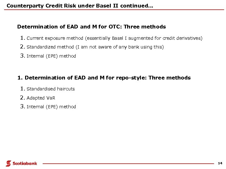 Counterparty Credit Risk under Basel II continued. . . Determination of EAD and M