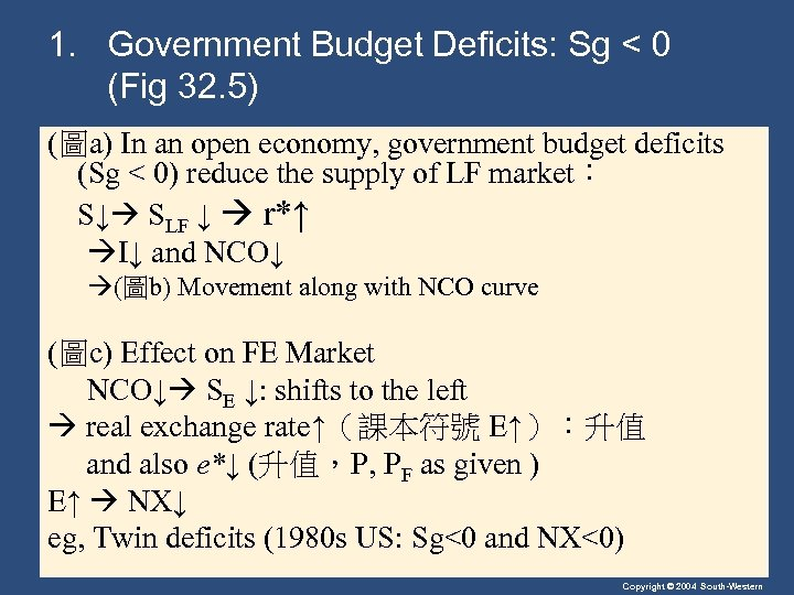 1. Government Budget Deficits: Sg < 0 (Fig 32. 5) (圖a) In an open