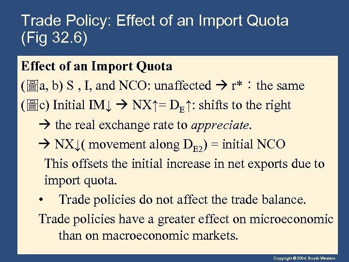 Trade Policy: Effect of an Import Quota (Fig 32. 6) Effect of an Import