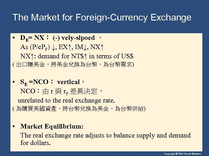 The Market for Foreign-Currency Exchange • DE= NX: (-) vely-slpoed , As (P/e. PF)