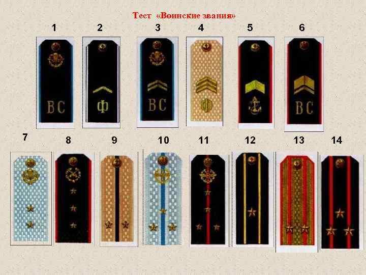 Тест «Воинские звания» 1 7 2 8 3 9 4 5 6 10 11