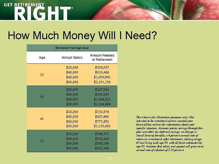 ® How Much Money Will I Need? Age Annual Salary Amount Needed at Retirement