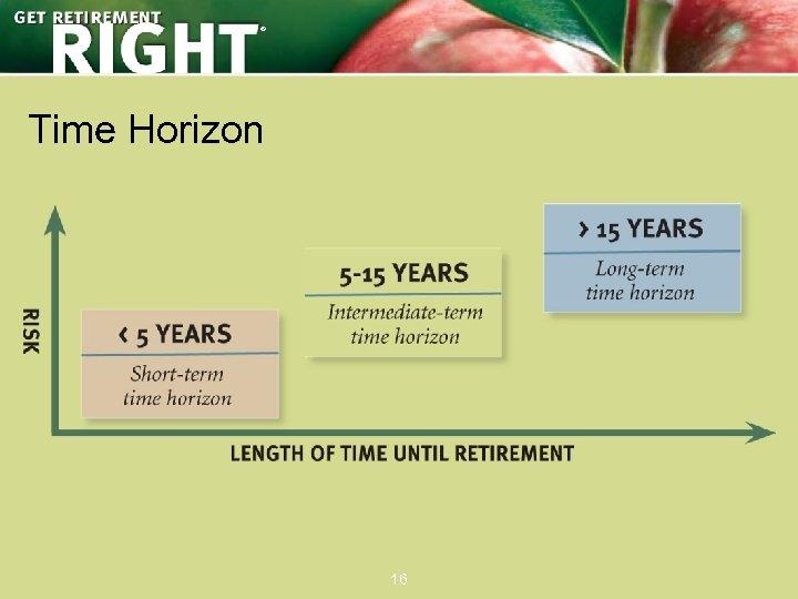 ® Time Horizon 16