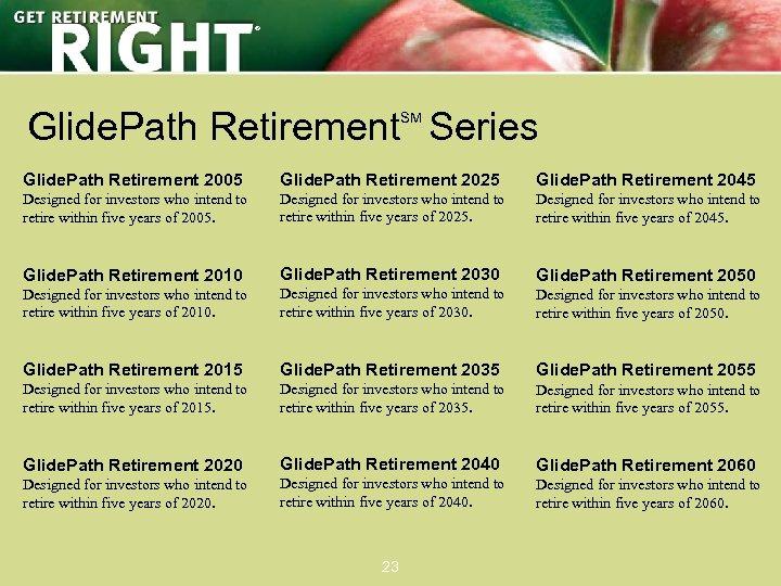 ® Glide. Path Retirement Series SM Glide. Path Retirement 2005 Glide. Path Retirement 2025