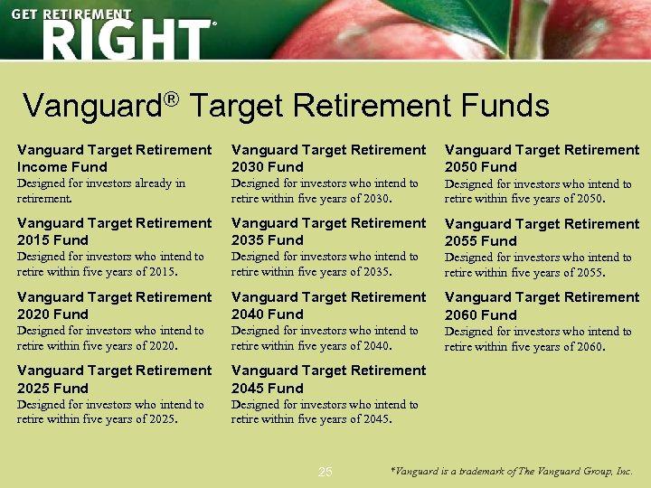 ® Vanguard® Target Retirement Funds Vanguard Target Retirement Income Fund Vanguard Target Retirement 2030
