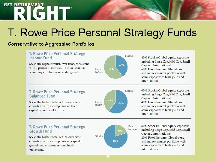® T. Rowe Price Personal Strategy Funds Conservative to Aggressive Portfolios Diversification does not