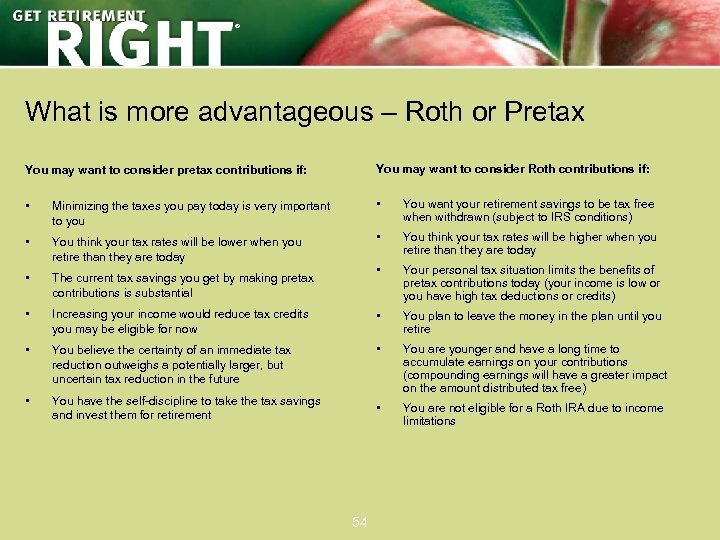 ® What is more advantageous – Roth or Pretax You may want to consider