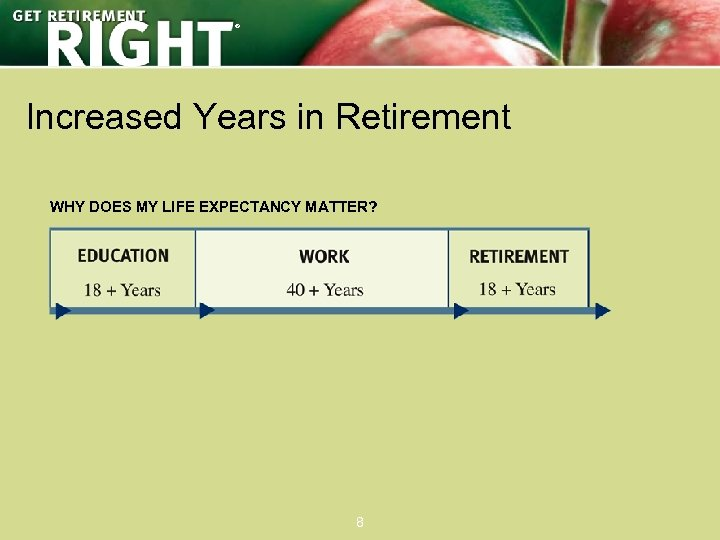 ® Increased Years in Retirement WHY DOES MY LIFE EXPECTANCY MATTER? 8