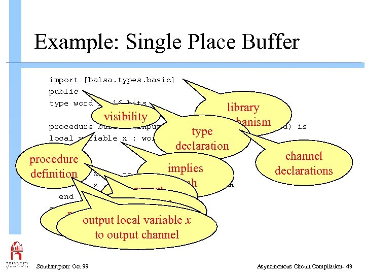 Example: Single Place Buffer import [balsa. types. basic] public type word is 16 bits