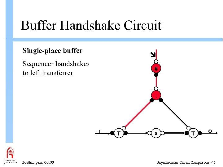 Buffer Handshake Circuit Single-place buffer Sequencer handshakes to left transferrer # ; i Southampton: