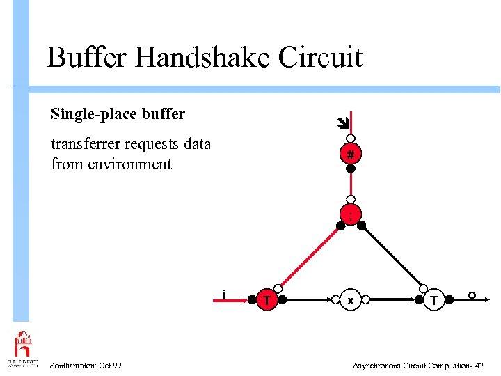 Buffer Handshake Circuit Single-place buffer transferrer requests data from environment # ; i Southampton: