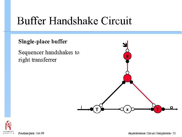 Buffer Handshake Circuit Single-place buffer Sequencer handshakes to right transferrer # ; i Southampton: