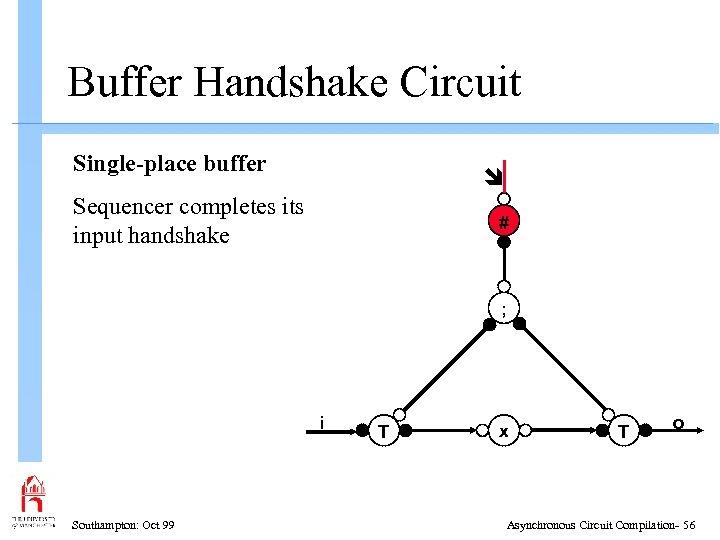 Buffer Handshake Circuit Single-place buffer Sequencer completes its input handshake # ; i Southampton: