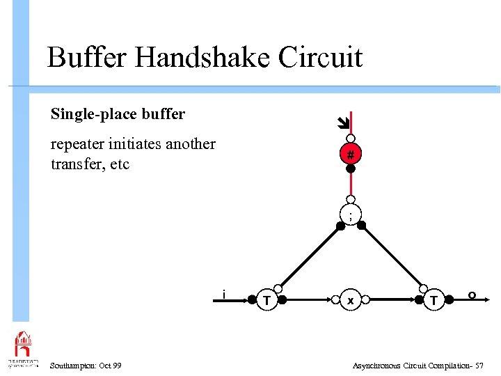 Buffer Handshake Circuit Single-place buffer repeater initiates another transfer, etc # ; i Southampton: