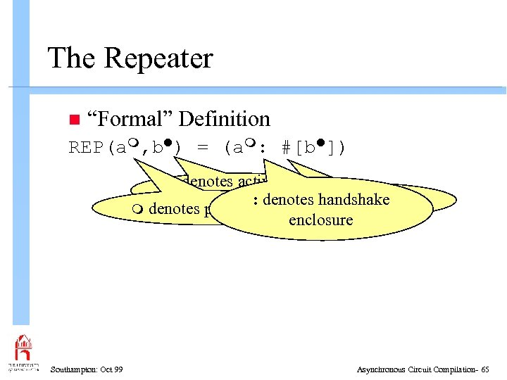 """The Repeater n """"Formal"""" Definition REP(a , b ) = (a : #[b ])"""