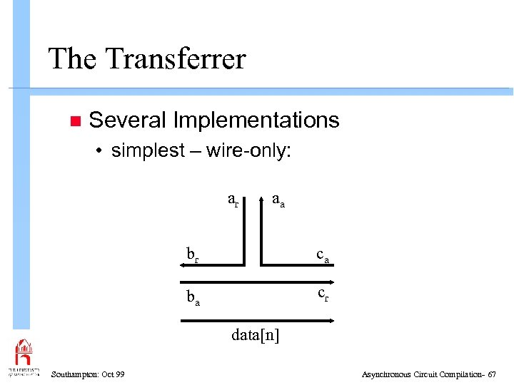 The Transferrer n Several Implementations • simplest – wire-only: ar aa br ca ba
