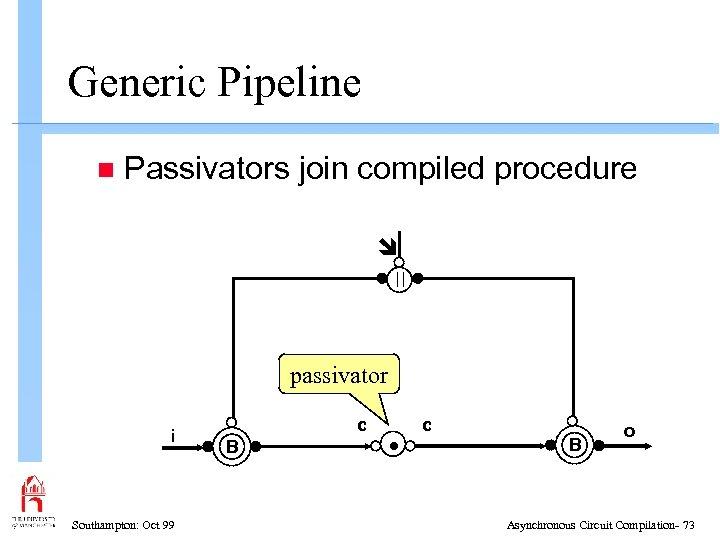 Generic Pipeline n Passivators join compiled procedure passivator i Southampton: Oct 99 c B