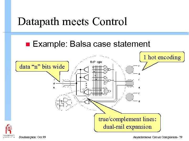 "Datapath meets Control n Example: Balsa case statement 1 hot encoding data ""n"" bits"