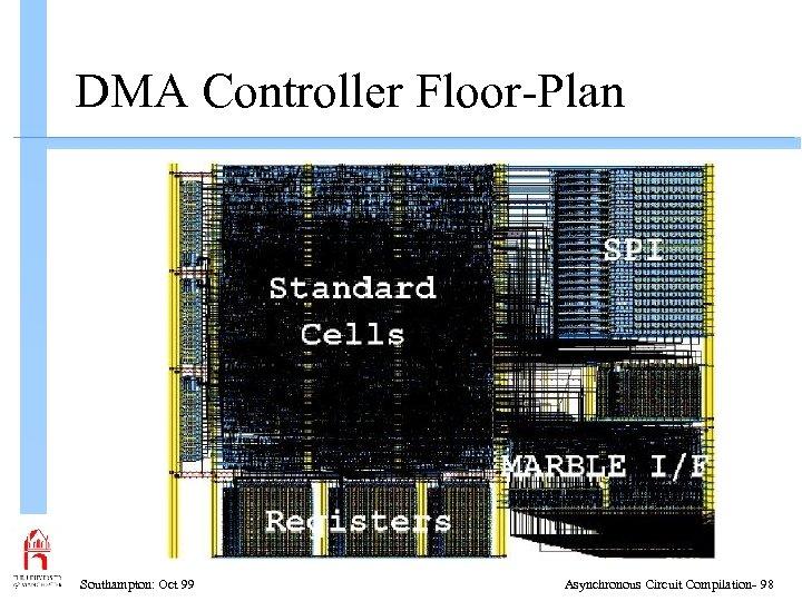 DMA Controller Floor-Plan Southampton: Oct 99 Asynchronous Circuit Compilation- 98