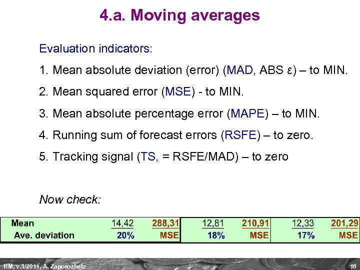 4. a. Moving averages Evaluation indicators: 1. Mean absolute deviation (error) (MAD, ABS ε)