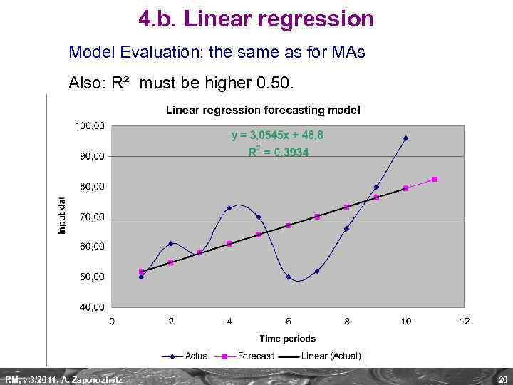 4. b. Linear regression Model Evaluation: the same as for MAs Also: R² must