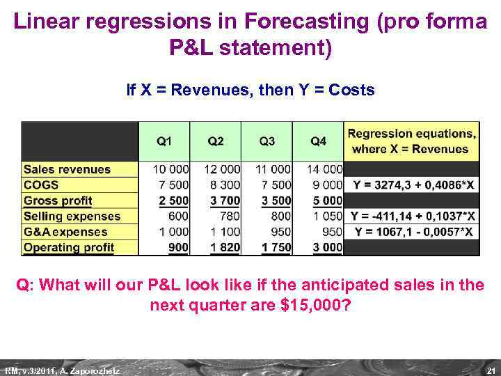 Linear regressions in Forecasting (pro forma P&L statement) If X = Revenues, then Y