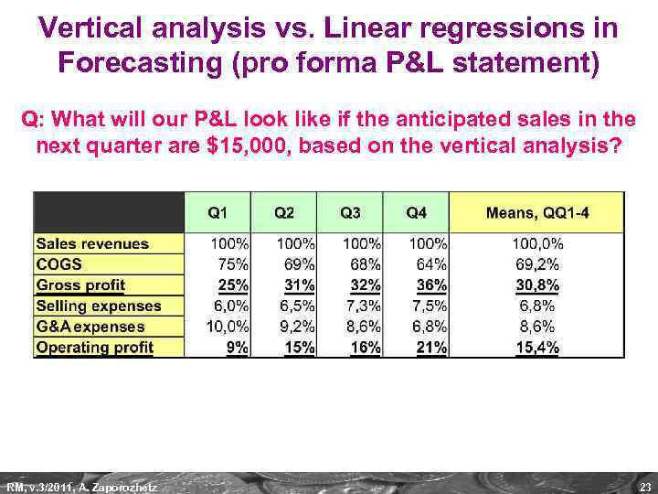 Vertical analysis vs. Linear regressions in Forecasting (pro forma P&L statement) Q: What will