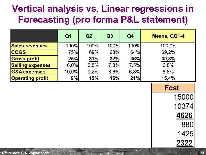 Vertical analysis vs. Linear regressions in Forecasting (pro forma P&L statement) RM, v. 3/2011,