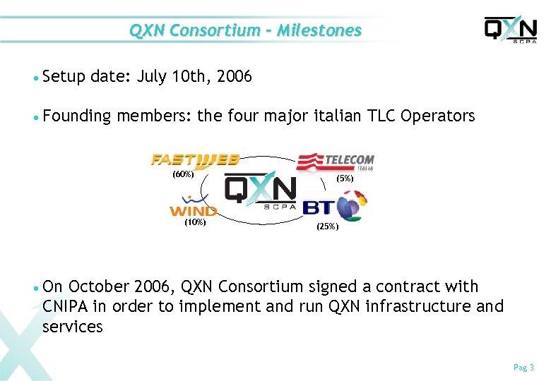 QXN Consortium - Milestones n Setup date: July 10 th, 2006 n Founding members: