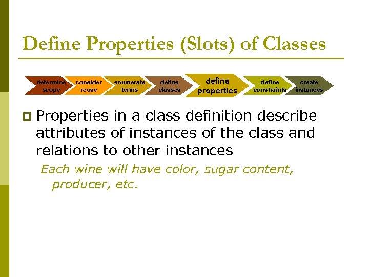 Define Properties (Slots) of Classes determine scope p consider reuse enumerate terms define classes