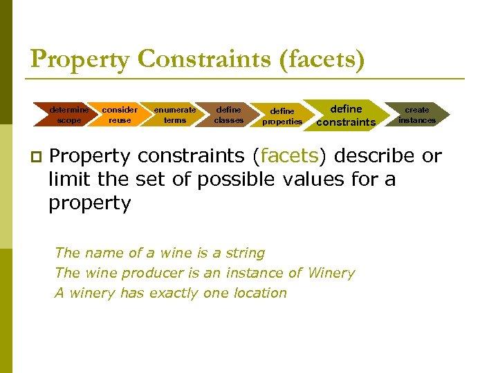 Property Constraints (facets) determine scope p consider reuse enumerate terms define classes define properties