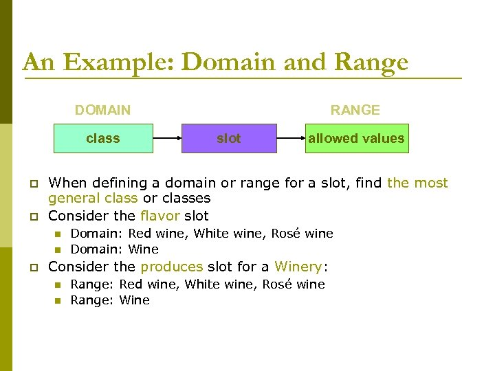 An Example: Domain and Range DOMAIN class p p slot allowed values When defining