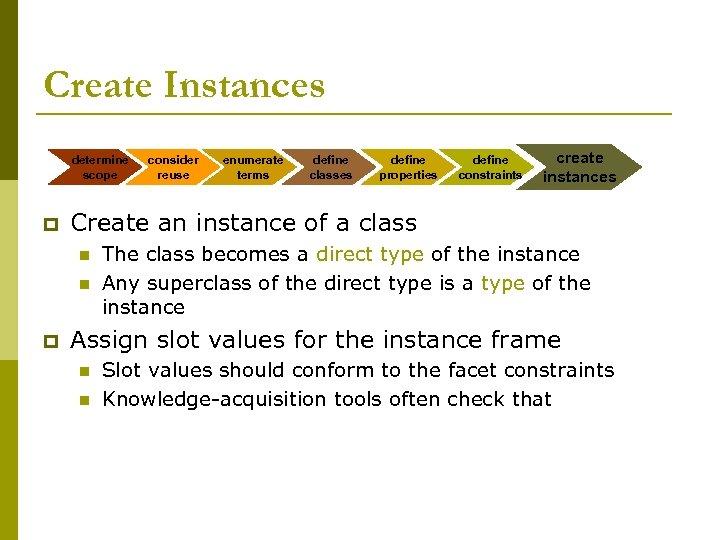 Create Instances determine scope p enumerate terms define classes define properties define constraints create