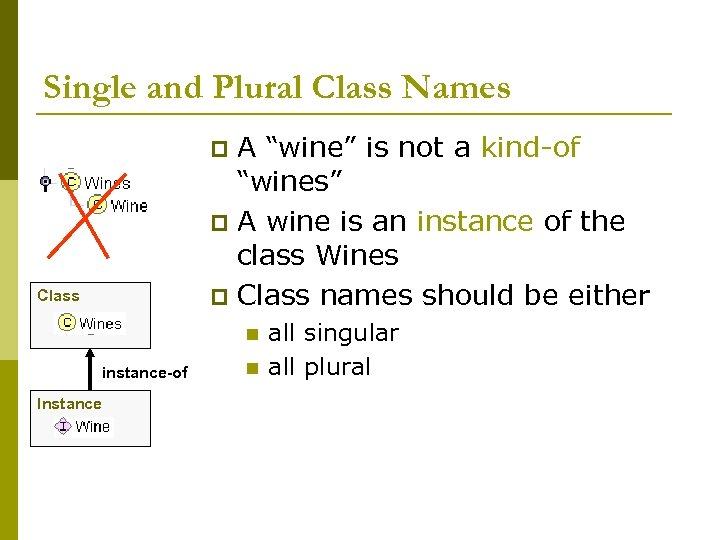 """Single and Plural Class Names A """"wine"""" is not a kind-of """"wines"""" p A"""