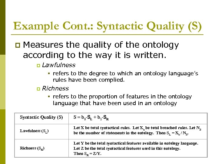 Example Cont. : Syntactic Quality (S) p Measures the quality of the ontology according