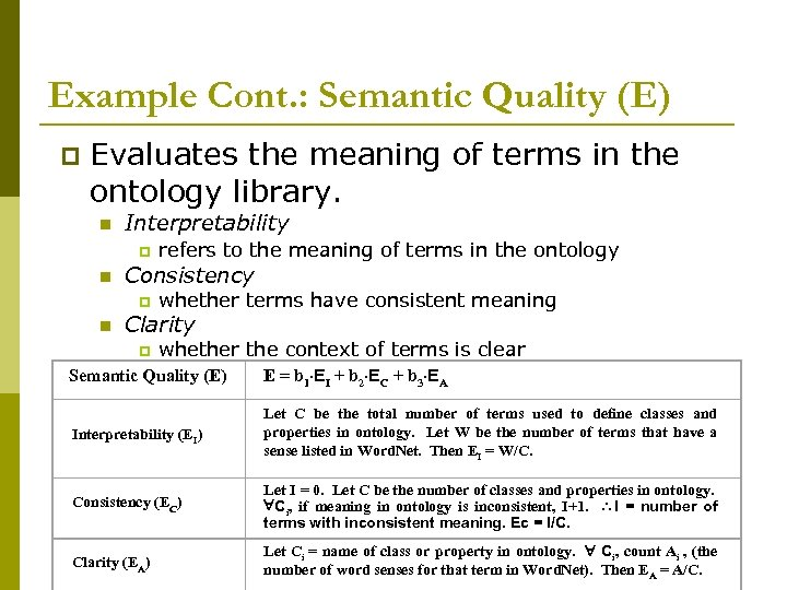 Example Cont. : Semantic Quality (E) p Evaluates the meaning of terms in the