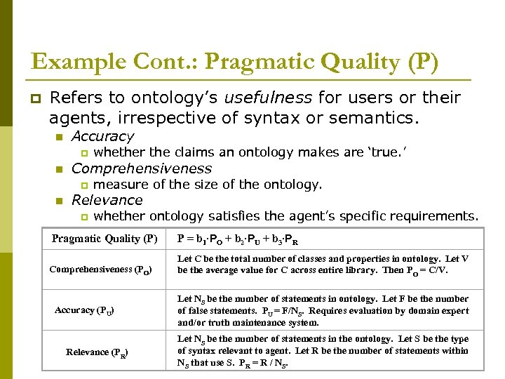 Example Cont. : Pragmatic Quality (P) p Refers to ontology's usefulness for users or