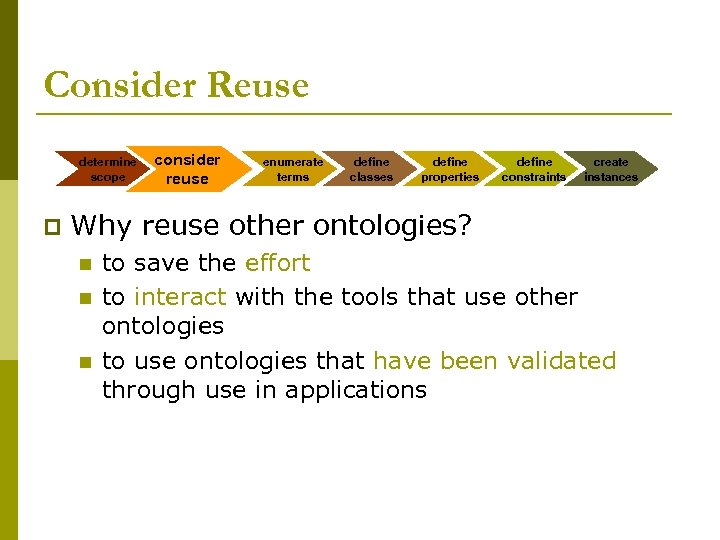 Consider Reuse determine scope p consider reuse enumerate terms define classes define properties define