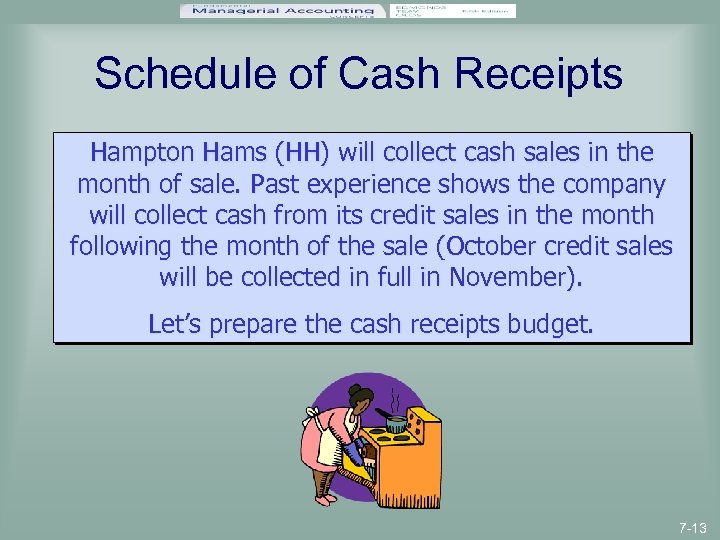 Schedule of Cash Receipts Hampton Hams (HH) will collect cash sales in the month