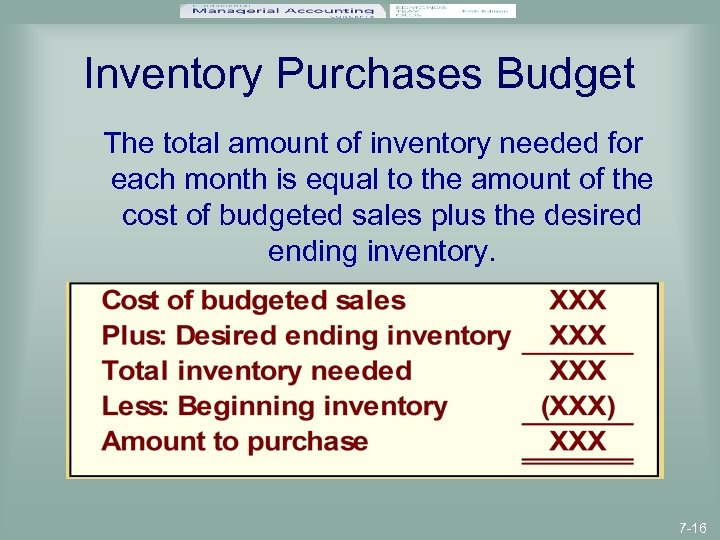 Inventory Purchases Budget The total amount of inventory needed for each month is equal