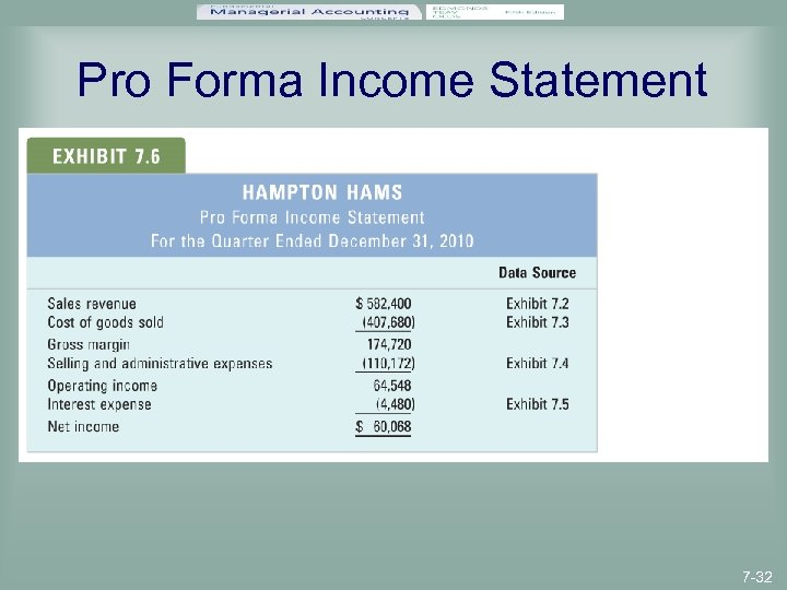 Pro Forma Income Statement 7 -32