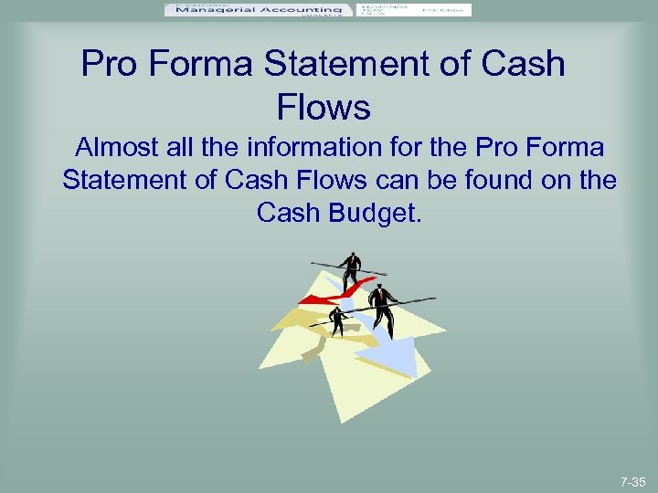 Pro Forma Statement of Cash Flows Almost all the information for the Pro Forma