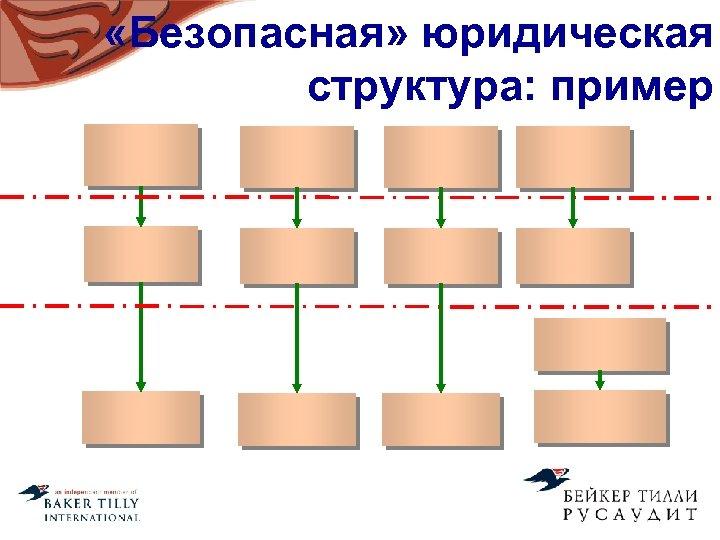 «Безопасная» юридическая структура: пример