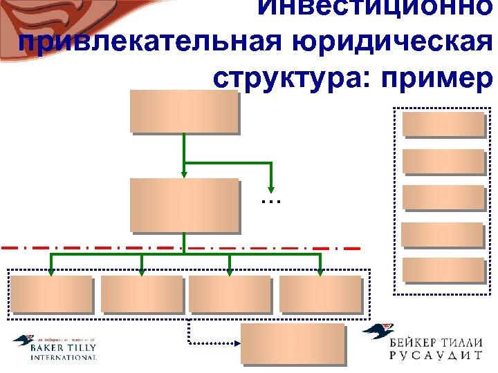 Инвестиционно привлекательная юридическая структура: пример …