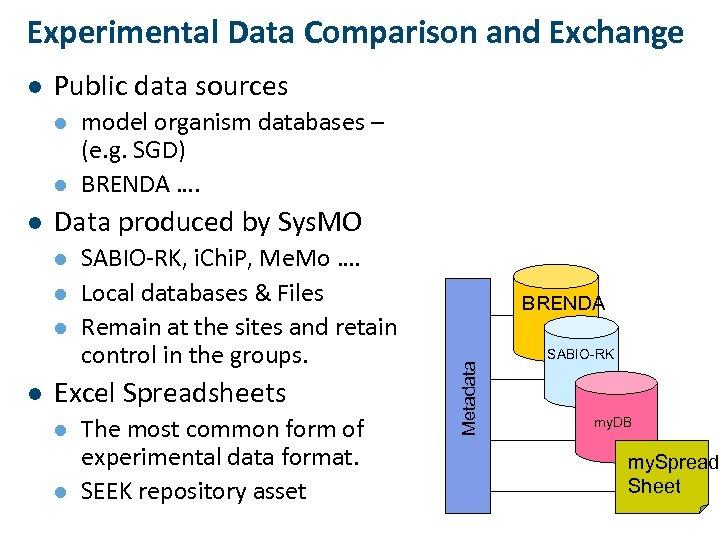 Experimental Data Comparison and Exchange Public data sources l l l Data produced by